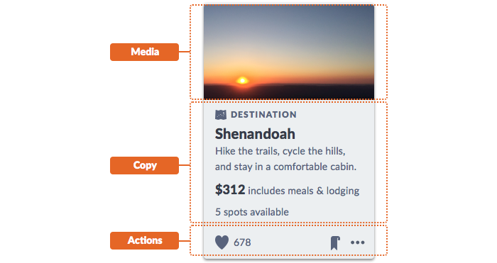 Card stacking the media image, then copy, then actions