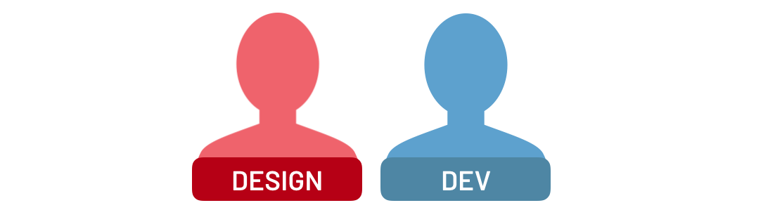Designer and Developer