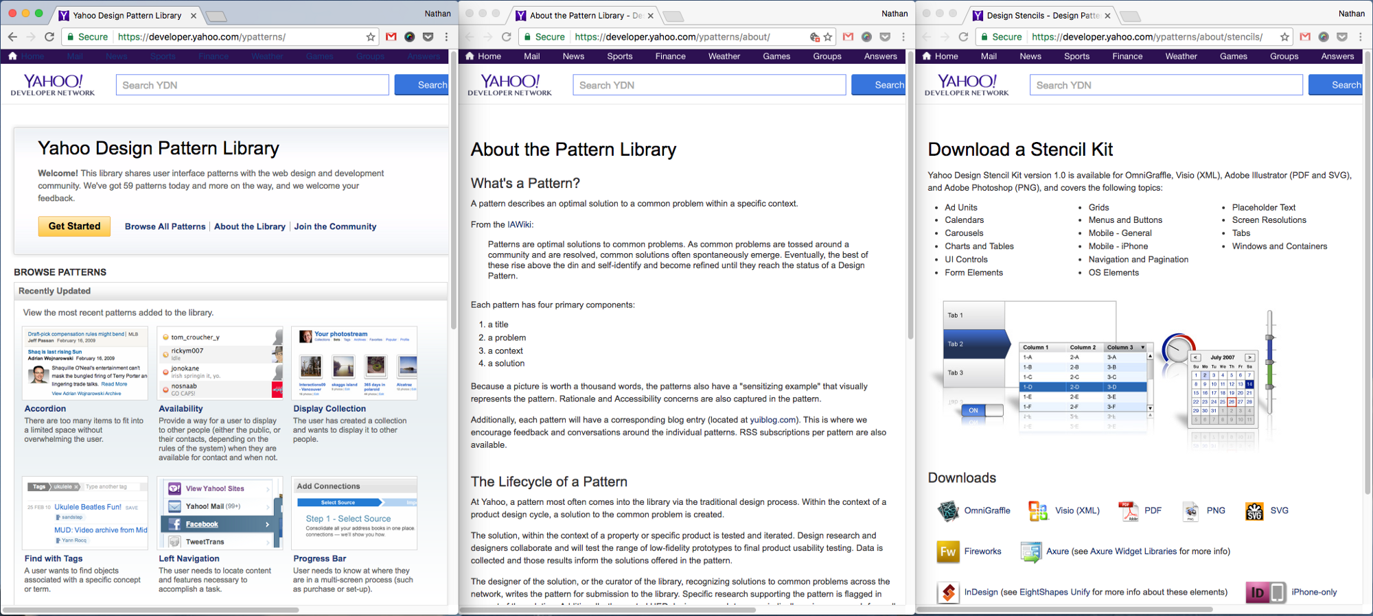Screenshots of the Yahoo Pattern Library