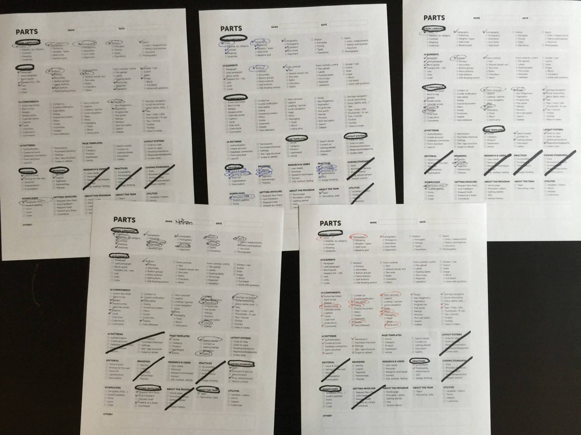 Photograph of completed worksheets