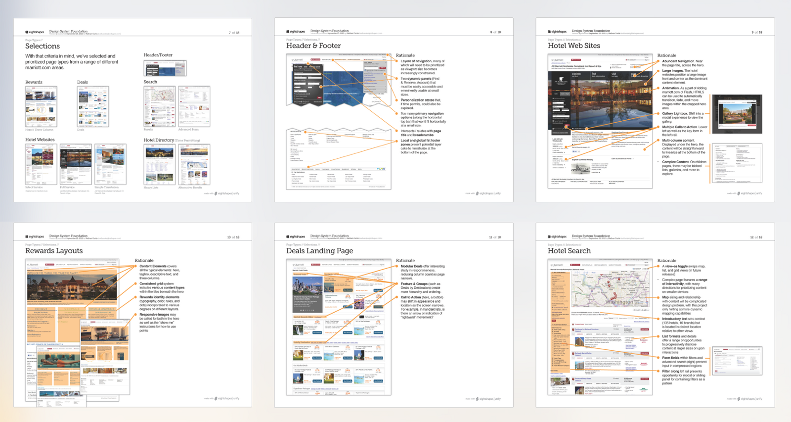 Marriott.com planning doc, describing the rationale to design each page, back when we made such docs. 2012