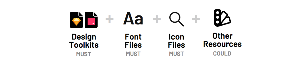 Diagram of design assets, fonts, icons and other resources