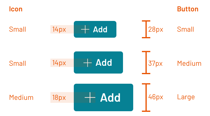 Mapping icon size to button size