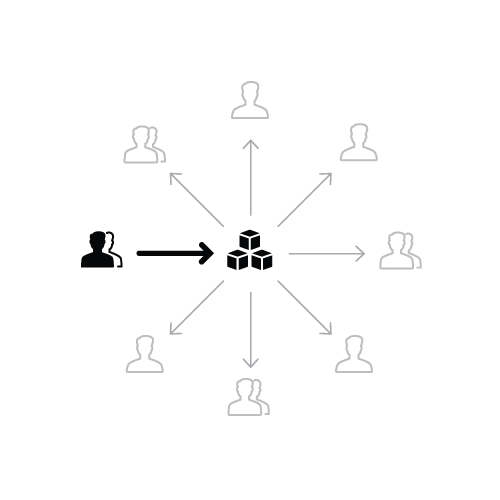 Diagram of a solitary team putting a system in the middle for others to use