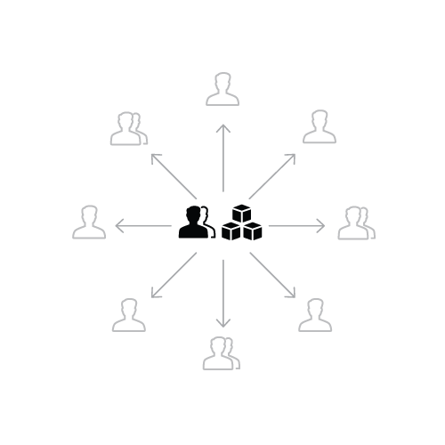 Diagram of a central team supporting other teams with a central toolkit
