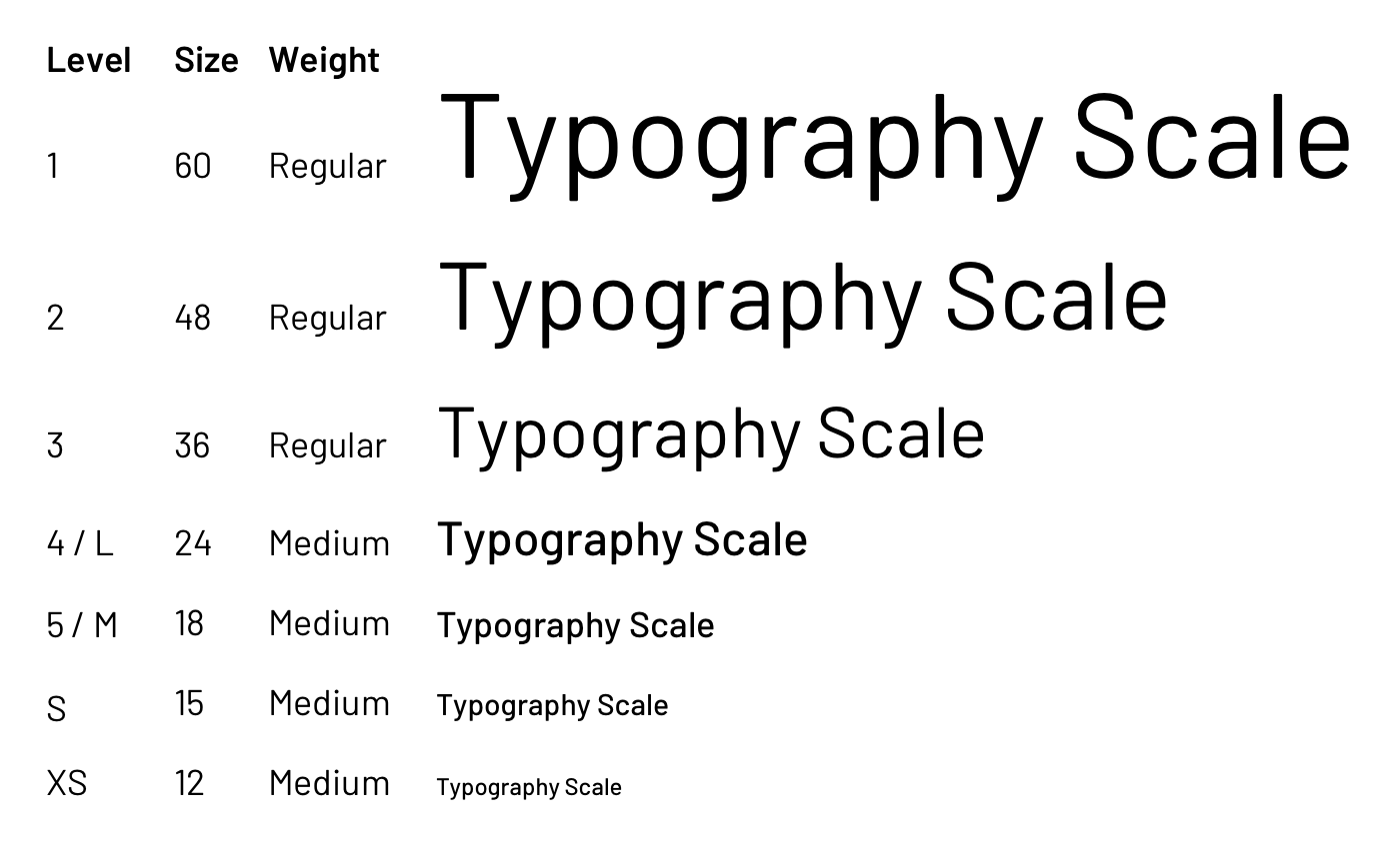 Typography scale