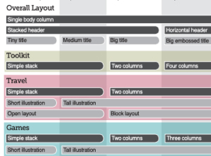 Communicating Responsive Web Design: The Breakpoint Matrix